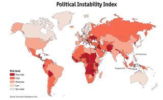 EIU Instability Index