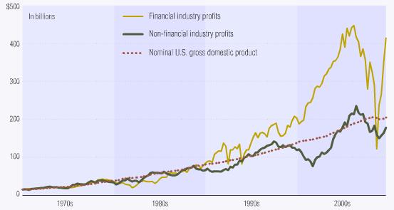 Bank-profits_2