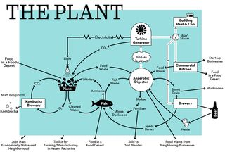 An Excellent Diagram by Matt Bergstrom