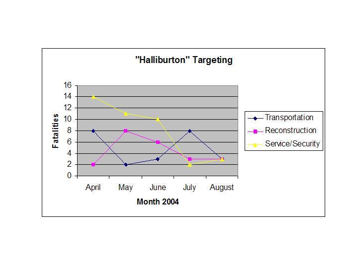 halliburton_targeting